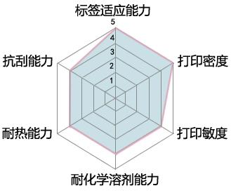 混合基碳带性能分解图.jpg